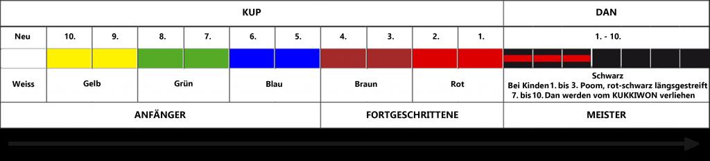 Graduierungssystem_FINISH_WEB